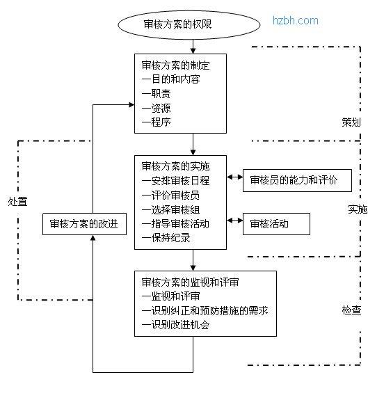 电路 电路图 电子 原理图 552_585