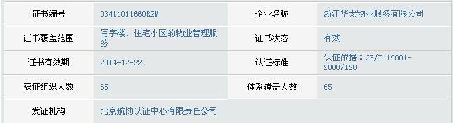 浙江华太物业服务有限公司成立于1996年1月,是一家专业物业管理公司,具有独立法人资格,注册资金500万,具有建设部物业管理企业国家一级资质。公司结合实际,吸收了先进的物业管理经验和一批物业管理资深人士从事管理与服务,具有较高的物业管理素质,是中国物业管理协会会员、省房地产协会、杭州市物业管理协会理事单位之一。 华太物业坚持科学管理,从严管理,建立起了一套严谨有效的管理体系。2002年9月通过ISO9001国际质量体系认证,严格的管理体系运作确保了各项管理措施的准确到位。 iso9001认证情况查询